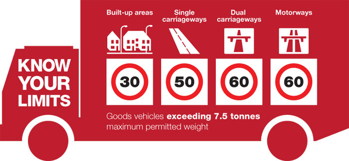 Know-your-limits-speeds---over-7-5-tonnes