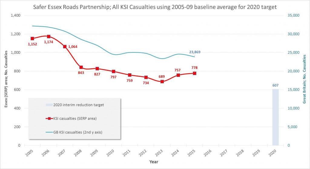 2020-graph